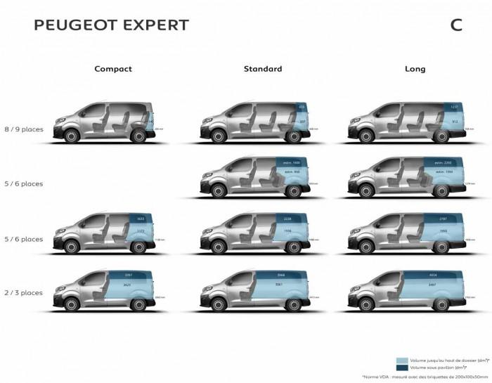 alquiler de furgonetas en Juzbado